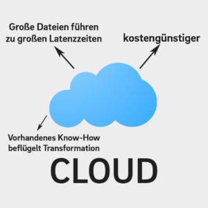 cloud transformation inforgrafik