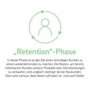 Infografik Retention Phase